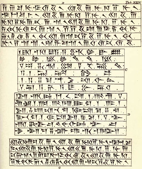 Assyrian writing system